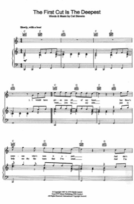 Thumbnail of first page of The First Cut Is The Deepest piano sheet music PDF by Sheryl Crow.