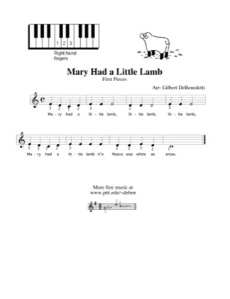 Thumbnail of first page of Mary Had a Little Lamb piano sheet music PDF by Kids.