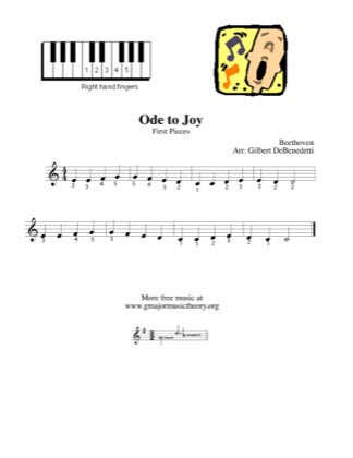 Thumbnail of first page of Ode to Joy (right hand only) piano sheet music PDF by Kids.