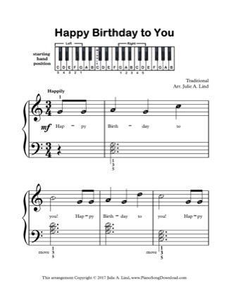 Thumbnail of first page of Happy Birthday with letters piano sheet music PDF by Kids (Lvl 2).