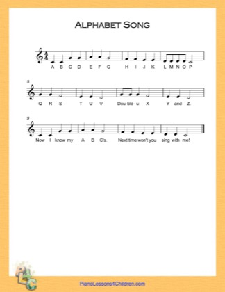 Thumbnail of first page of Alphabet Song (C Major) no chord symbols piano sheet music PDF by English Alphabet.