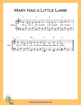 Thumbnail of first page of Mary Had a Little Lamb Easy 2 (C Major) piano sheet music PDF by Nursery Rhyme.