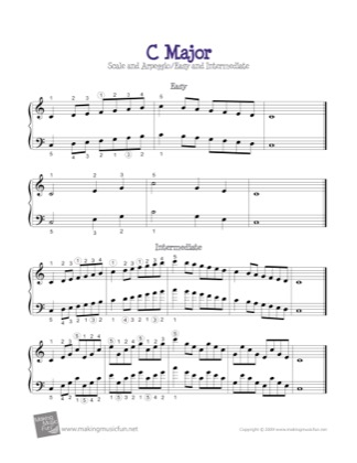 C Major Scale and Arpeggio by Scales Piano Sheet Music