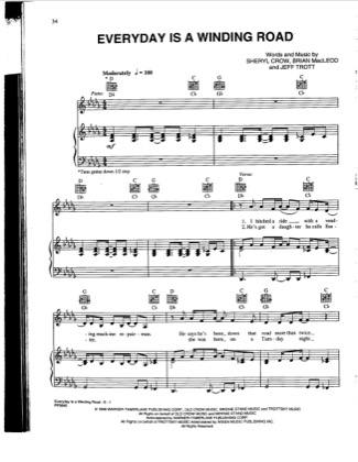 Thumbnail of first page of Everyday Is A Winding Road piano sheet music PDF by Sheryl Crow.
